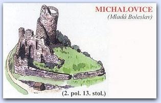 Замок Михаловице (Michalovice)